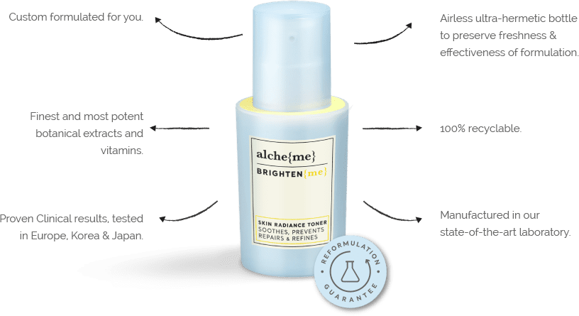 alche{me} Bottle Components and Benefits